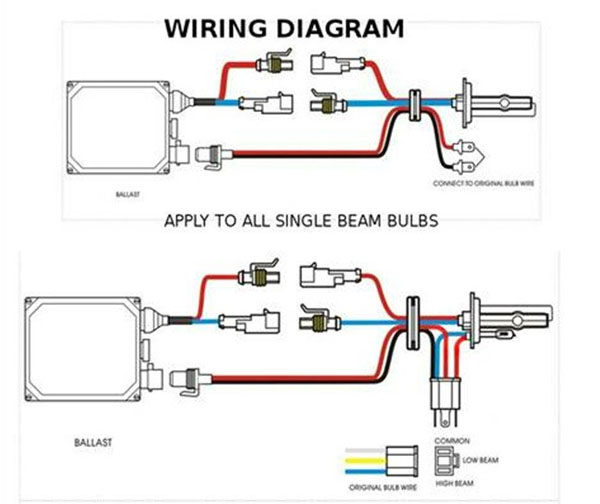 hid installation 6000k h4 2 xenon hid conversion kit 7x6 h6054 white led black hid conversion kit wiring diagram at gsmportal.co